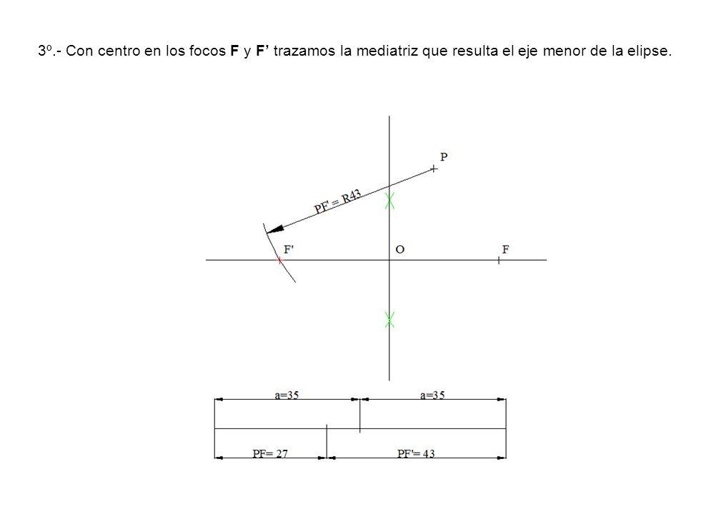 3º.- Con centro en los focos F y F' trazamos la mediatriz que resulta el eje menor de la elipse.