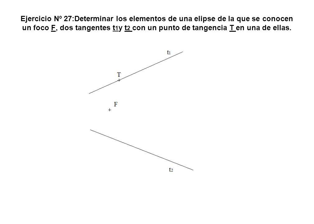 Ejercicio Nº 27:Determinar los elementos de una elipse de la que se conocen un foco F, dos tangentes t1y t2 con un punto de tangencia T en una de ellas.