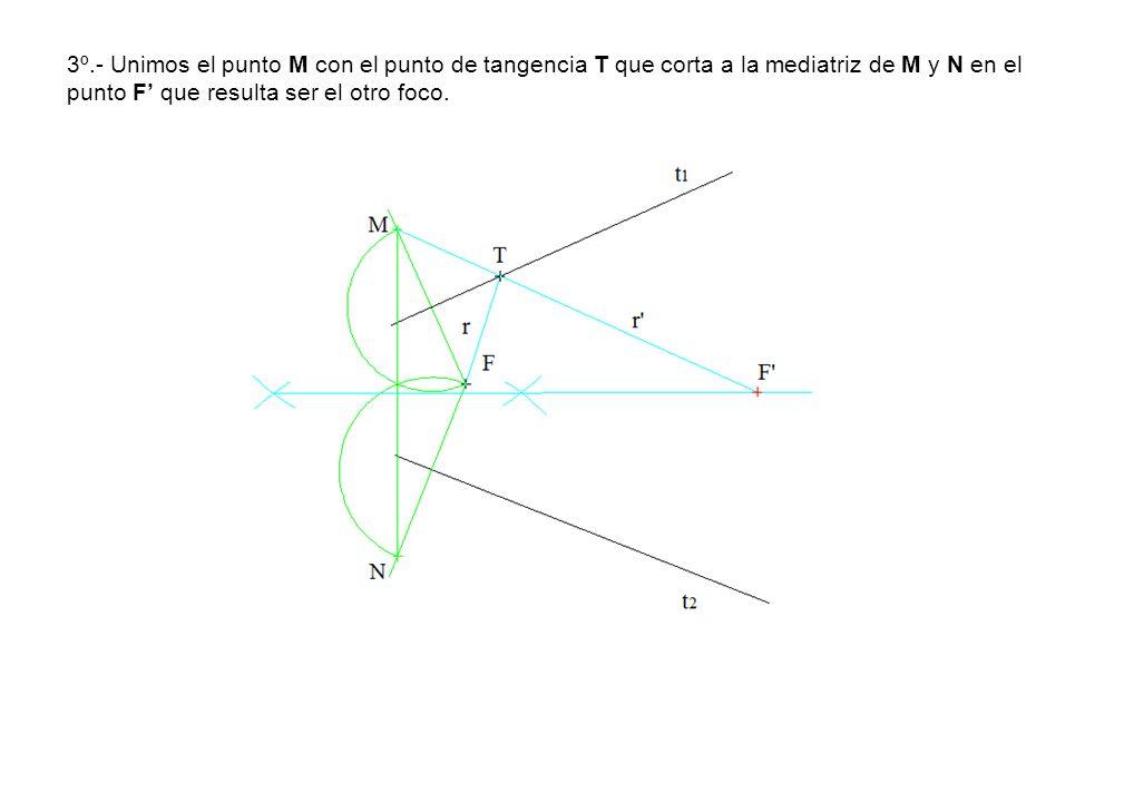 3º.- Unimos el punto M con el punto de tangencia T que corta a la mediatriz de M y N en el punto F' que resulta ser el otro foco.