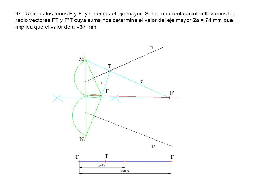 4º. - Unimos los focos F y F' y tenemos el eje mayor