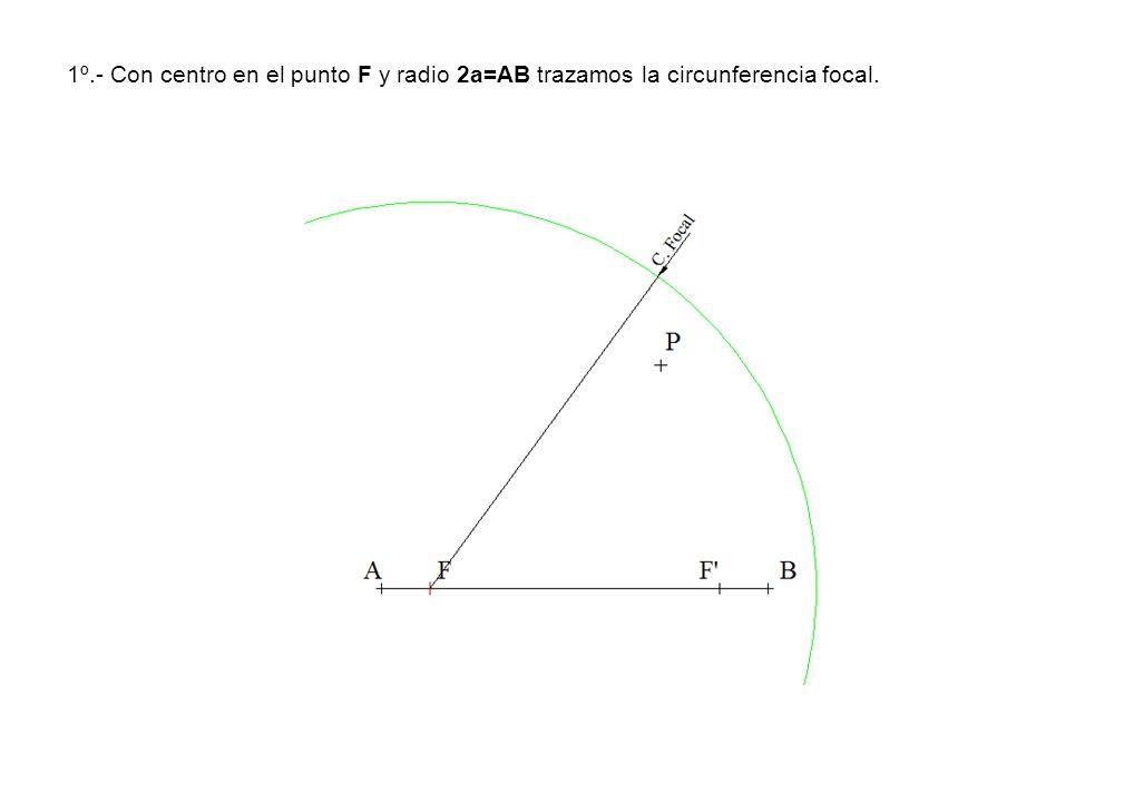 1º.- Con centro en el punto F y radio 2a=AB trazamos la circunferencia focal.