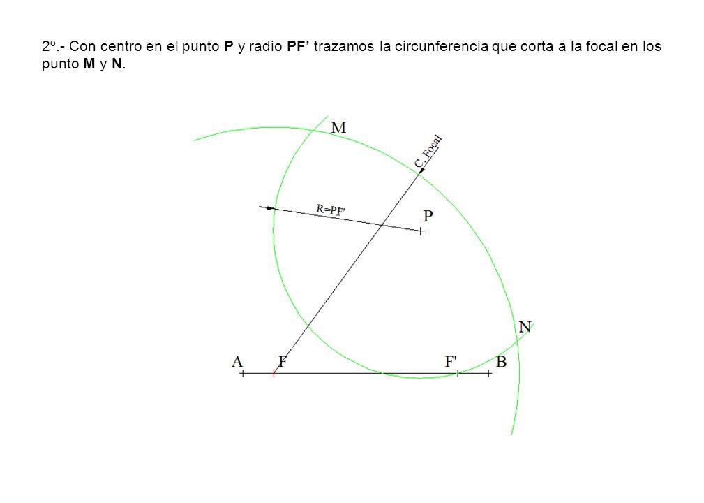 2º.- Con centro en el punto P y radio PF' trazamos la circunferencia que corta a la focal en los punto M y N.