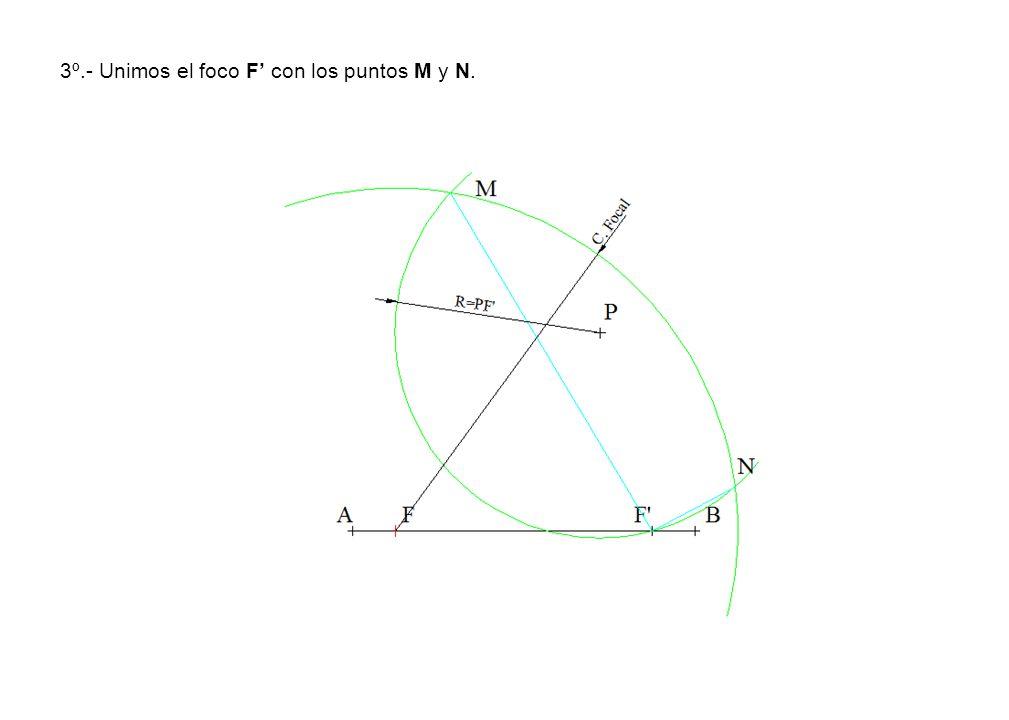 3º.- Unimos el foco F' con los puntos M y N.