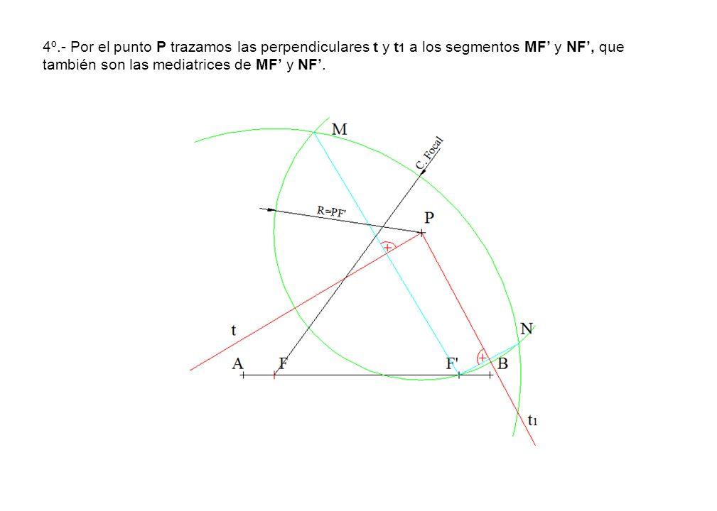 4º.- Por el punto P trazamos las perpendiculares t y t1 a los segmentos MF' y NF', que también son las mediatrices de MF' y NF'.