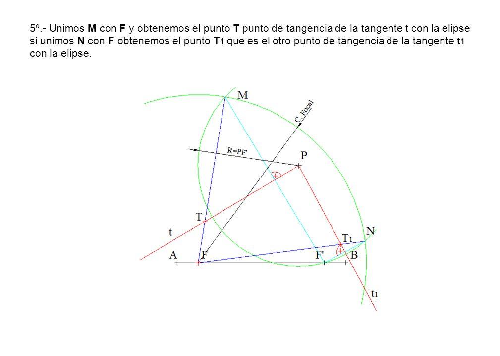 5º.- Unimos M con F y obtenemos el punto T punto de tangencia de la tangente t con la elipse si unimos N con F obtenemos el punto T1 que es el otro punto de tangencia de la tangente t1 con la elipse.