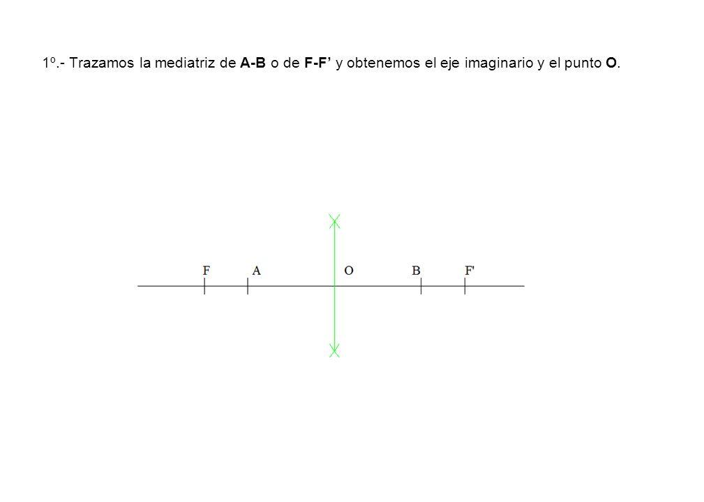 1º.- Trazamos la mediatriz de A-B o de F-F' y obtenemos el eje imaginario y el punto O.