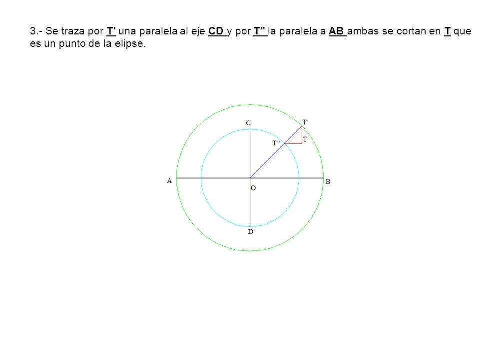 3.- Se traza por T una paralela al eje CD y por T la paralela a AB ambas se cortan en T que es un punto de la elipse.