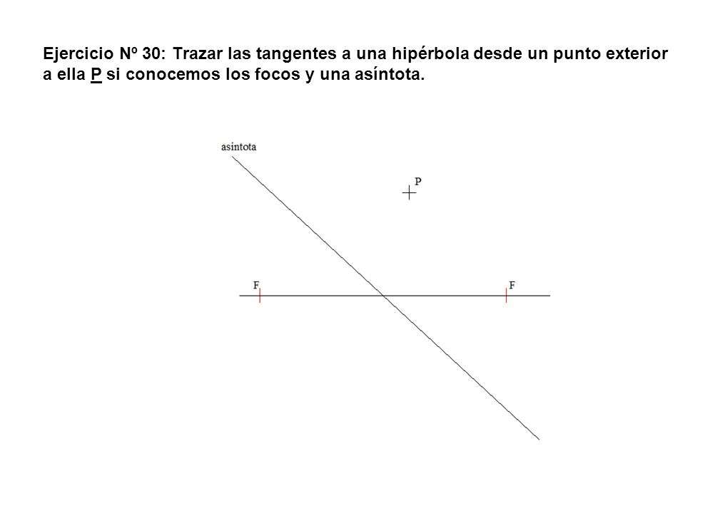 Ejercicio Nº 30: Trazar las tangentes a una hipérbola desde un punto exterior a ella P si conocemos los focos y una asíntota.