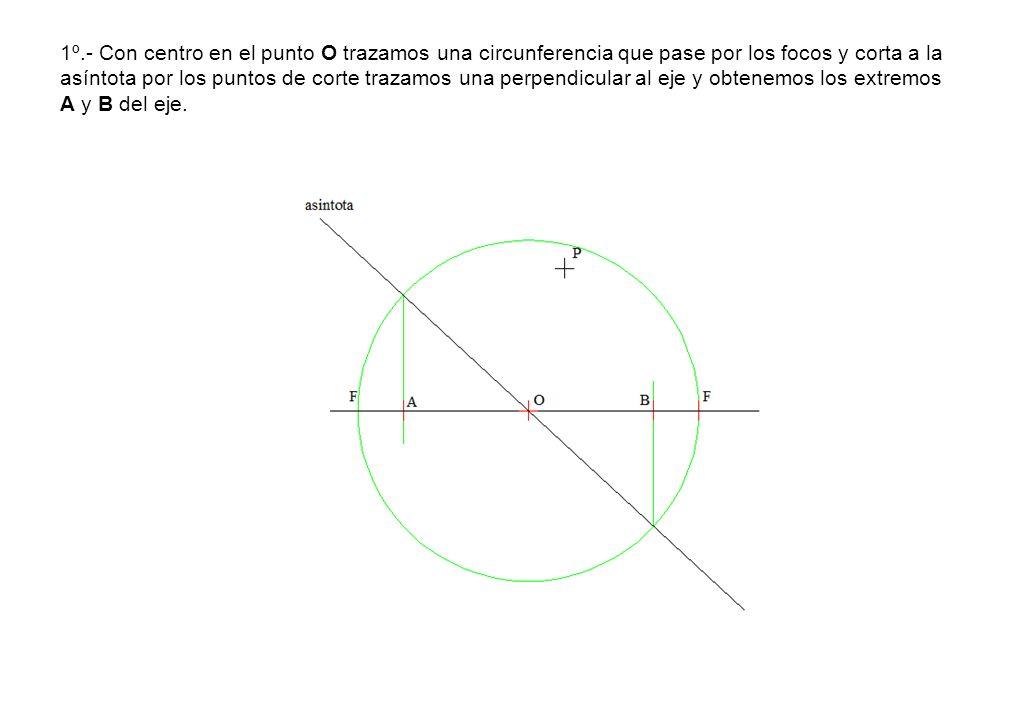 1º.- Con centro en el punto O trazamos una circunferencia que pase por los focos y corta a la asíntota por los puntos de corte trazamos una perpendicular al eje y obtenemos los extremos A y B del eje.