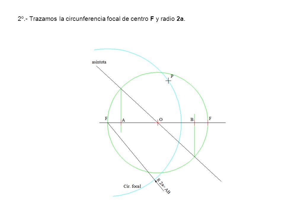 2º.- Trazamos la circunferencia focal de centro F y radio 2a.