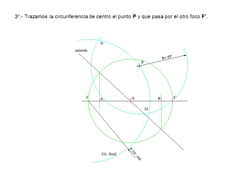 3º.- Trazamos la circunferencia de centro el punto P y que pasa por el otro foco F'.