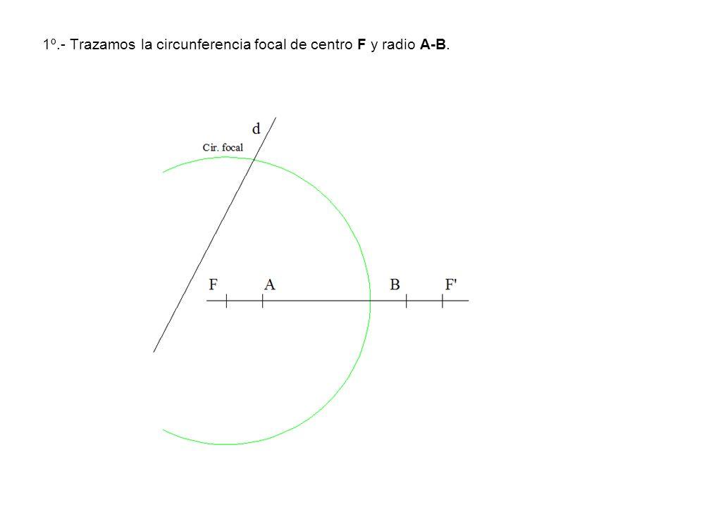 1º.- Trazamos la circunferencia focal de centro F y radio A-B.