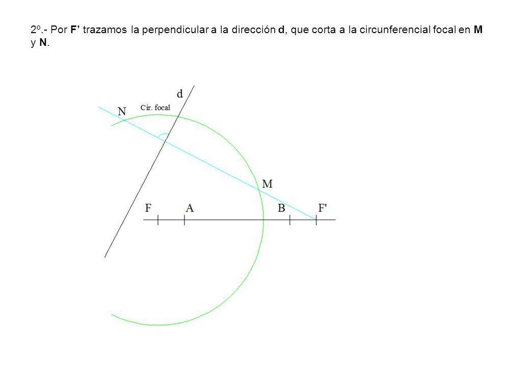 2º.- Por F' trazamos la perpendicular a la dirección d, que corta a la circunferencial focal en M y N.
