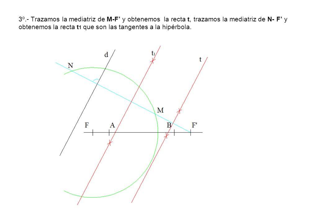 3º.- Trazamos la mediatriz de M-F' y obtenemos la recta t, trazamos la mediatriz de N- F' y obtenemos la recta t1 que son las tangentes a la hipérbola.