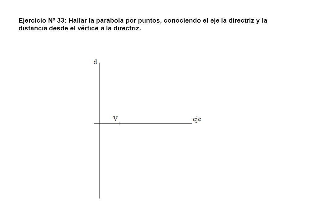 Ejercicio Nº 33: Hallar la parábola por puntos, conociendo el eje la directriz y la distancia desde el vértice a la directriz.