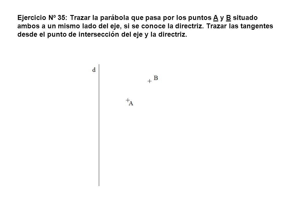 Ejercicio Nº 35: Trazar la parábola que pasa por los puntos A y B situado ambos a un mismo lado del eje, si se conoce la directriz.