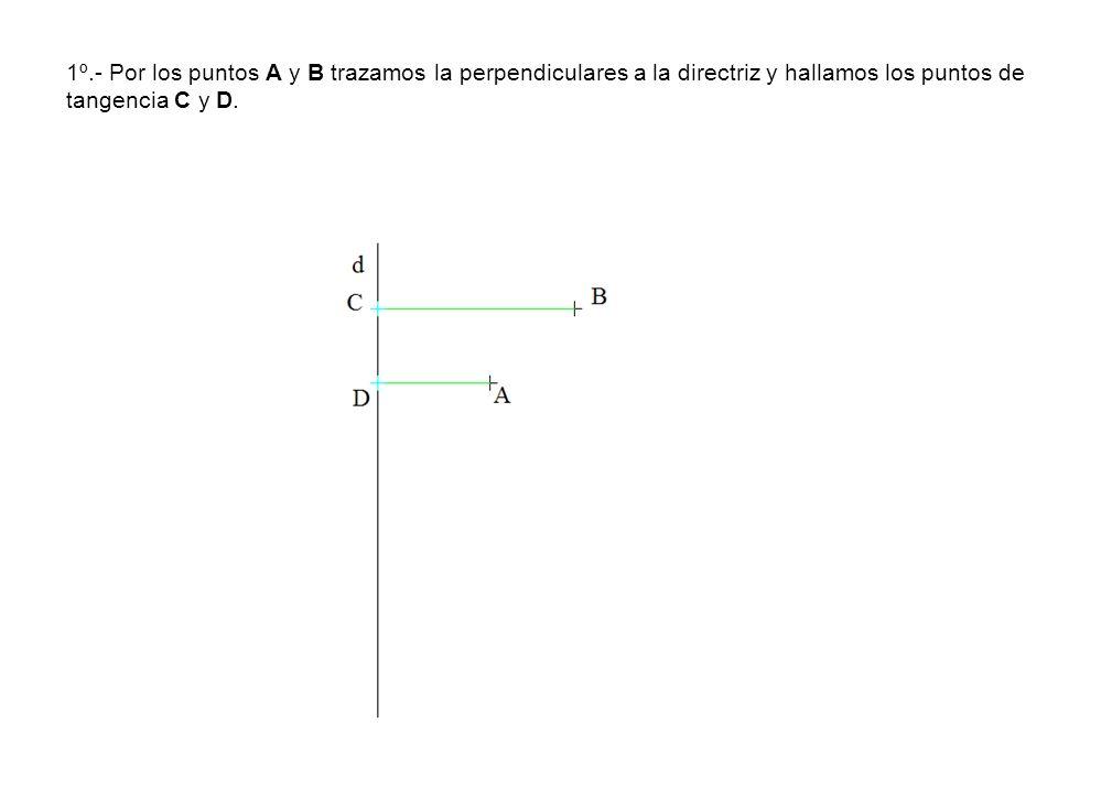 1º.- Por los puntos A y B trazamos la perpendiculares a la directriz y hallamos los puntos de tangencia C y D.