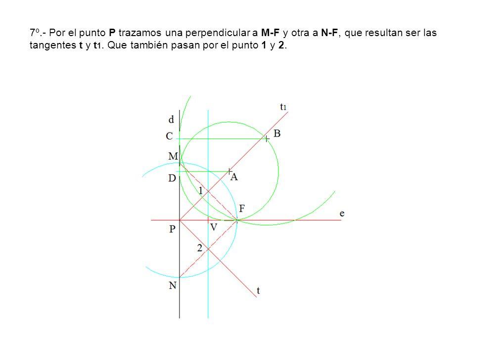 7º.- Por el punto P trazamos una perpendicular a M-F y otra a N-F, que resultan ser las tangentes t y t1.