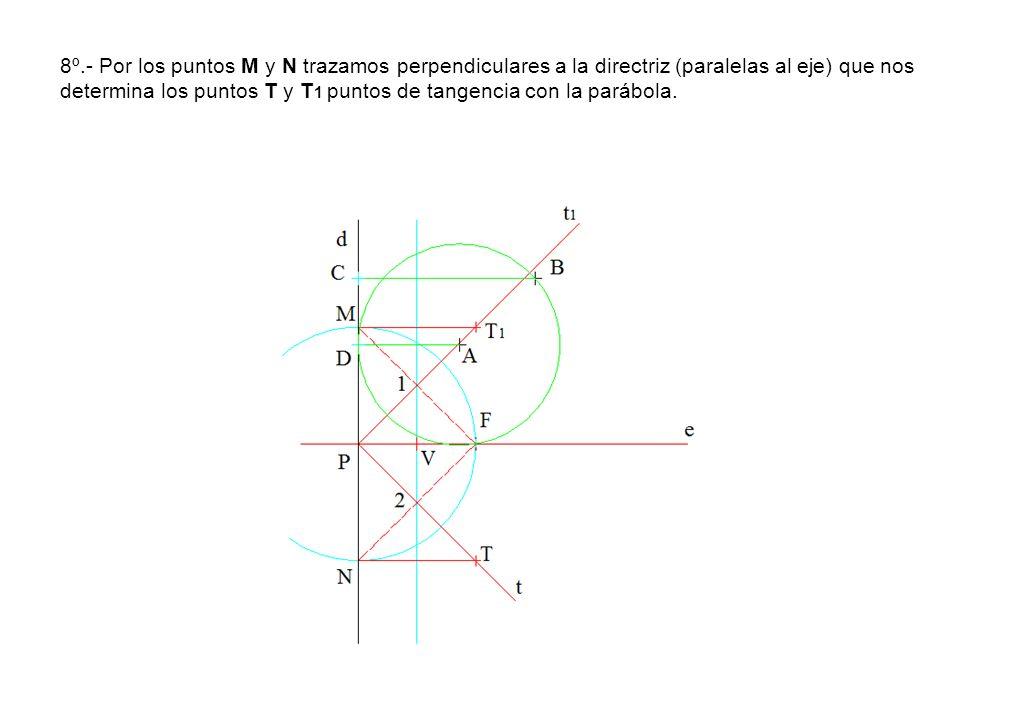 8º.- Por los puntos M y N trazamos perpendiculares a la directriz (paralelas al eje) que nos determina los puntos T y T1 puntos de tangencia con la parábola.