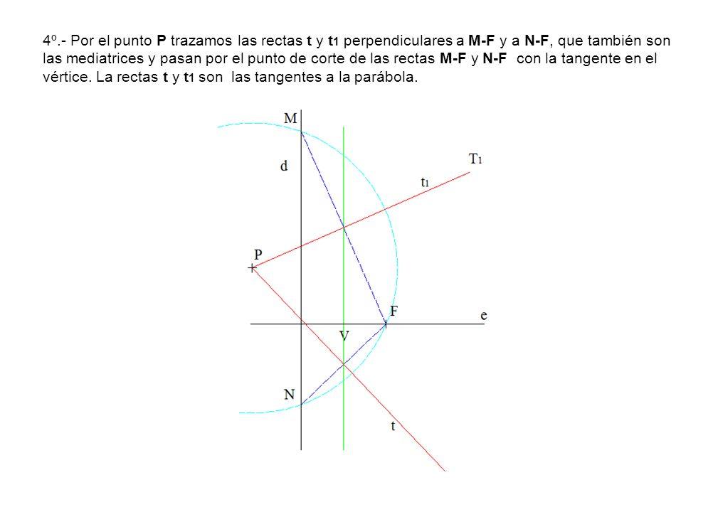 4º.- Por el punto P trazamos las rectas t y t1 perpendiculares a M-F y a N-F, que también son las mediatrices y pasan por el punto de corte de las rectas M-F y N-F con la tangente en el vértice.
