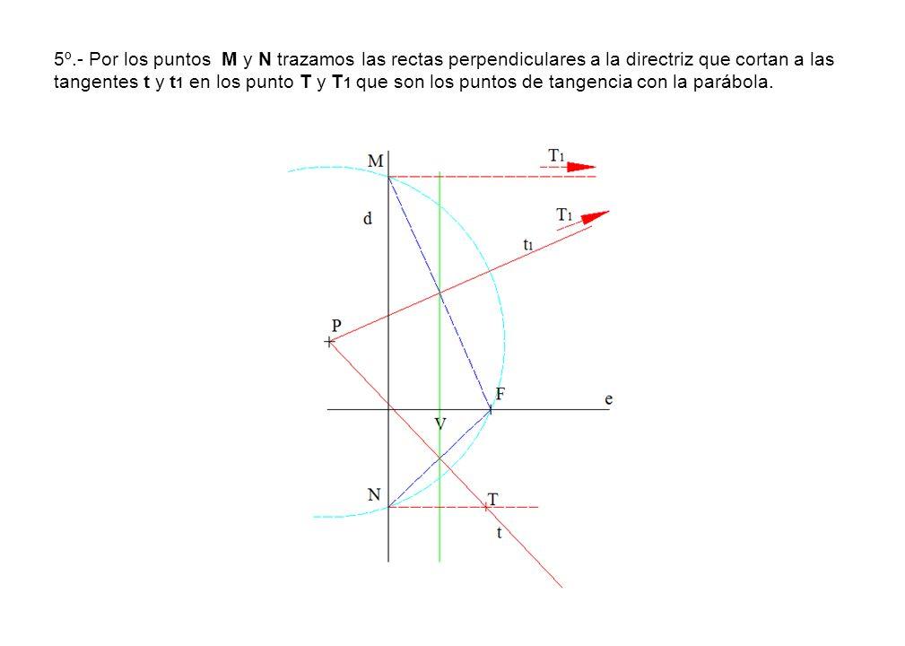 5º.- Por los puntos M y N trazamos las rectas perpendiculares a la directriz que cortan a las tangentes t y t1 en los punto T y T1 que son los puntos de tangencia con la parábola.