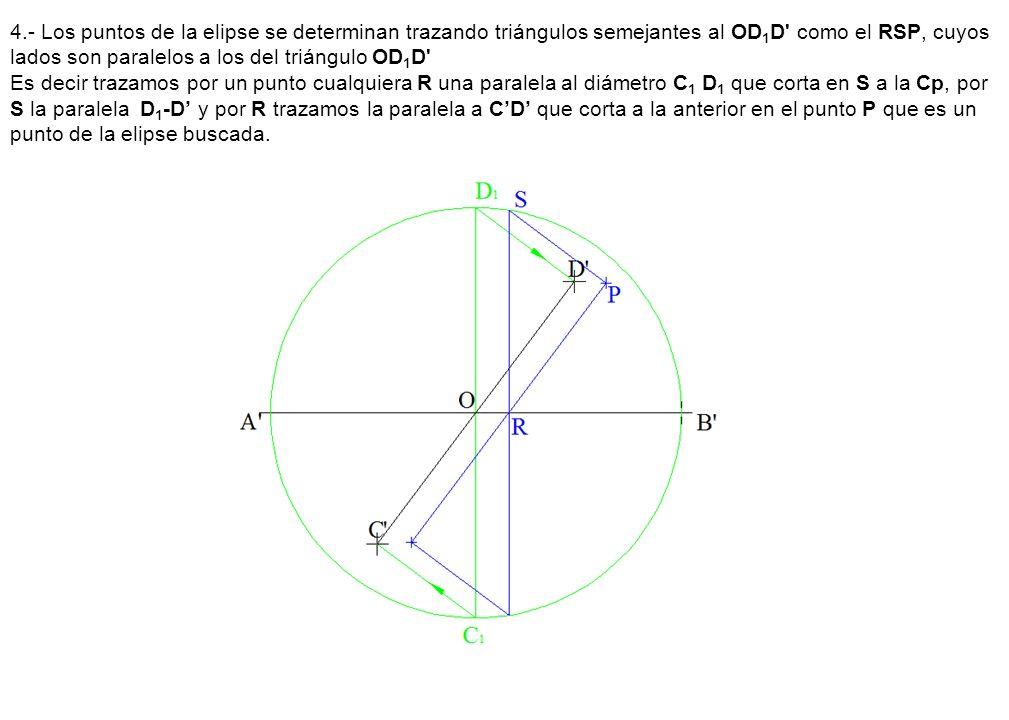 4.- Los puntos de la elipse se determinan trazando triángulos semejantes al OD1D como el RSP, cuyos lados son paralelos a los del triángulo OD1D Es decir trazamos por un punto cualquiera R una paralela al diámetro C1 D1 que corta en S a la Cp, por S la paralela D1-D' y por R trazamos la paralela a C'D' que corta a la anterior en el punto P que es un punto de la elipse buscada.