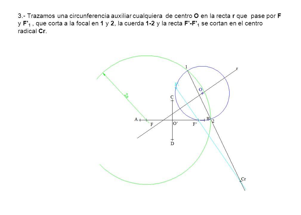 3.- Trazamos una circunferencia auxiliar cualquiera de centro O en la recta r que pase por F y F 1 , que corta a la focal en 1 y 2, la cuerda 1-2 y la recta F -F 1 se cortan en el centro radical Cr.