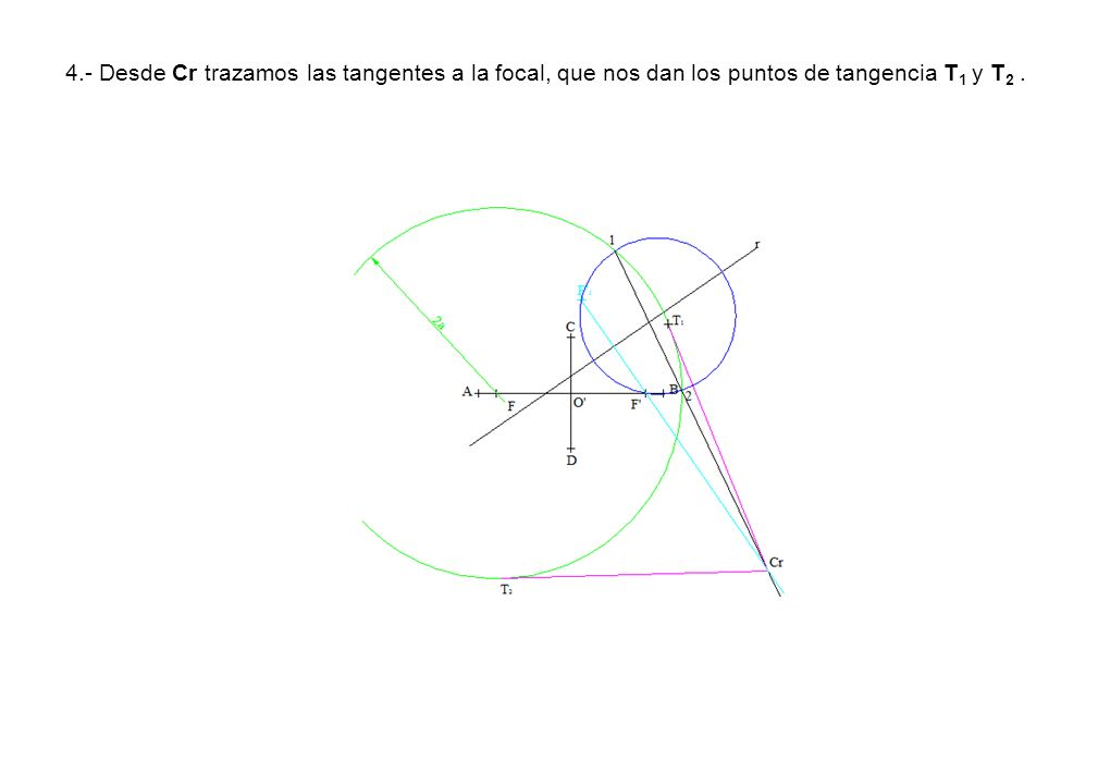 4.- Desde Cr trazamos las tangentes a la focal, que nos dan los puntos de tangencia T1 y T2 .