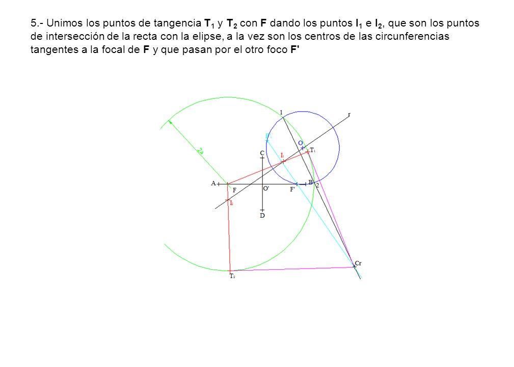 5.- Unimos los puntos de tangencia T1 y T2 con F dando los puntos I1 e I2, que son los puntos de intersección de la recta con la elipse, a la vez son los centros de las circunferencias tangentes a la focal de F y que pasan por el otro foco F