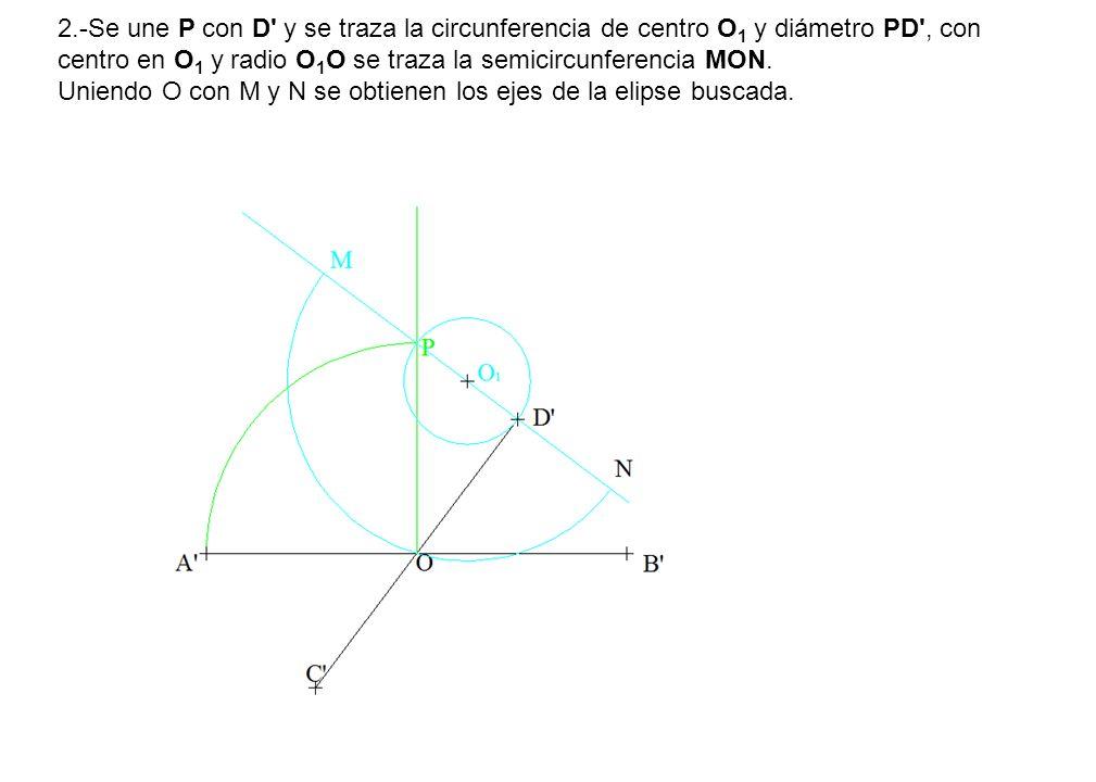 2.-Se une P con D y se traza la circunferencia de centro O1 y diámetro PD , con centro en O1 y radio O1O se traza la semicircunferencia MON.