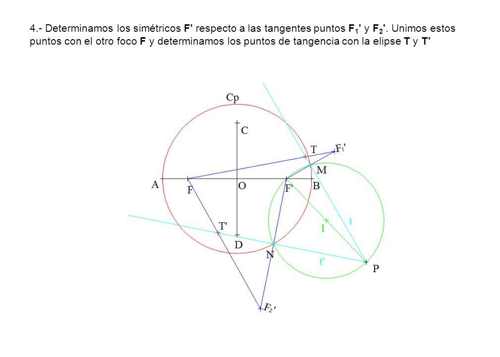 4.- Determinamos los simétricos F respecto a las tangentes puntos F1 y F2 .