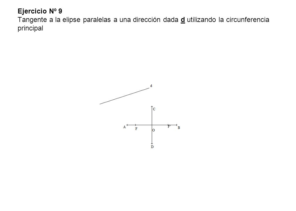 Ejercicio Nº 9 Tangente a la elipse paralelas a una dirección dada d utilizando la circunferencia principal