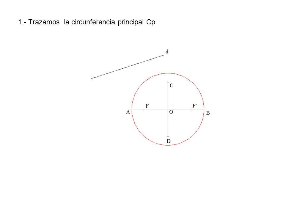 1.- Trazamos la circunferencia principal Cp