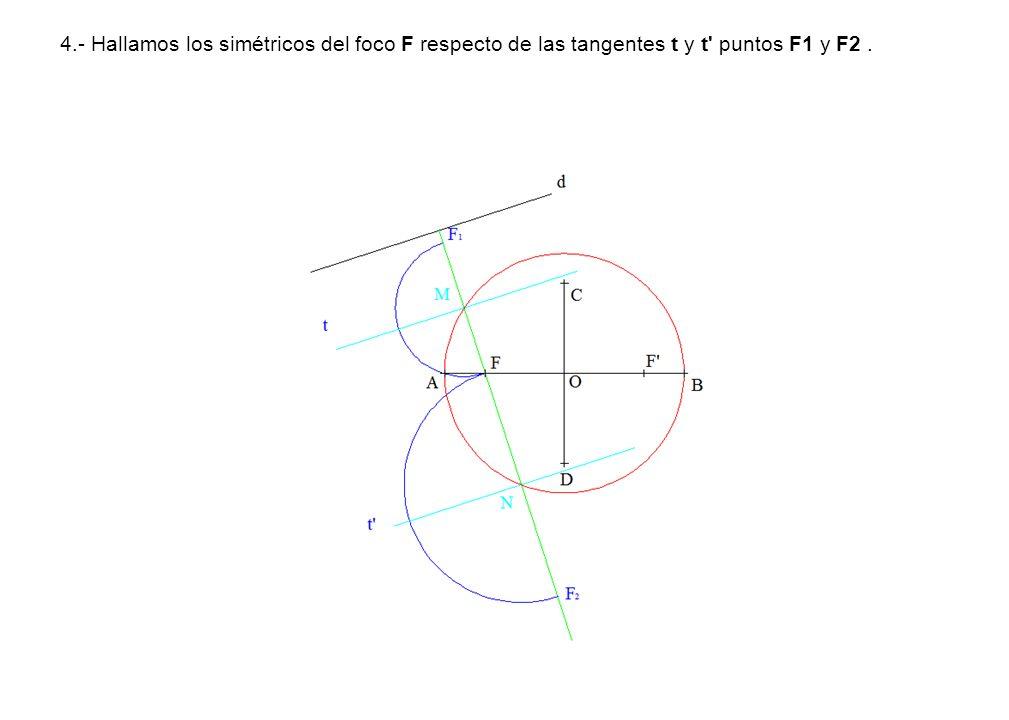 4.- Hallamos los simétricos del foco F respecto de las tangentes t y t puntos F1 y F2 .