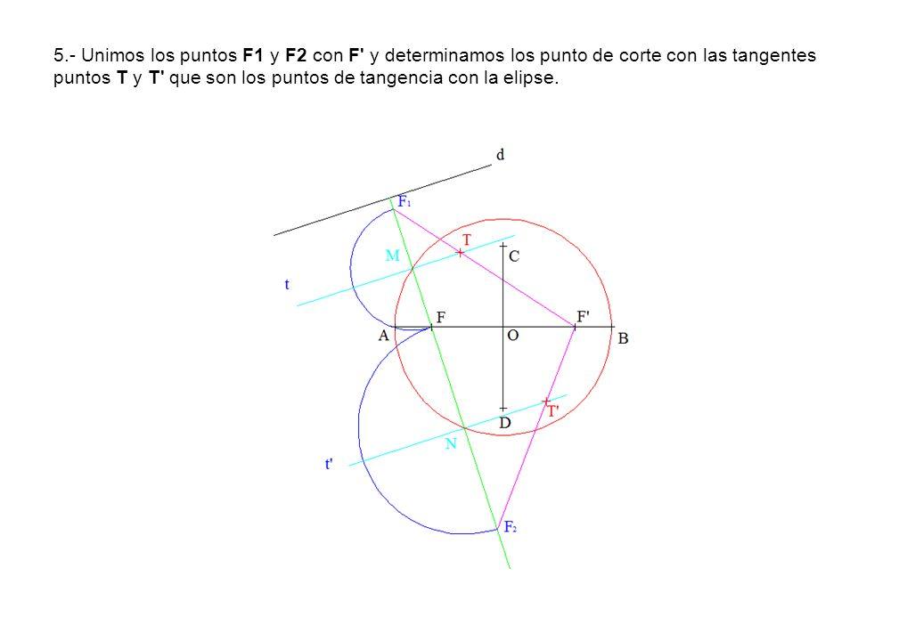 5.- Unimos los puntos F1 y F2 con F y determinamos los punto de corte con las tangentes puntos T y T que son los puntos de tangencia con la elipse.