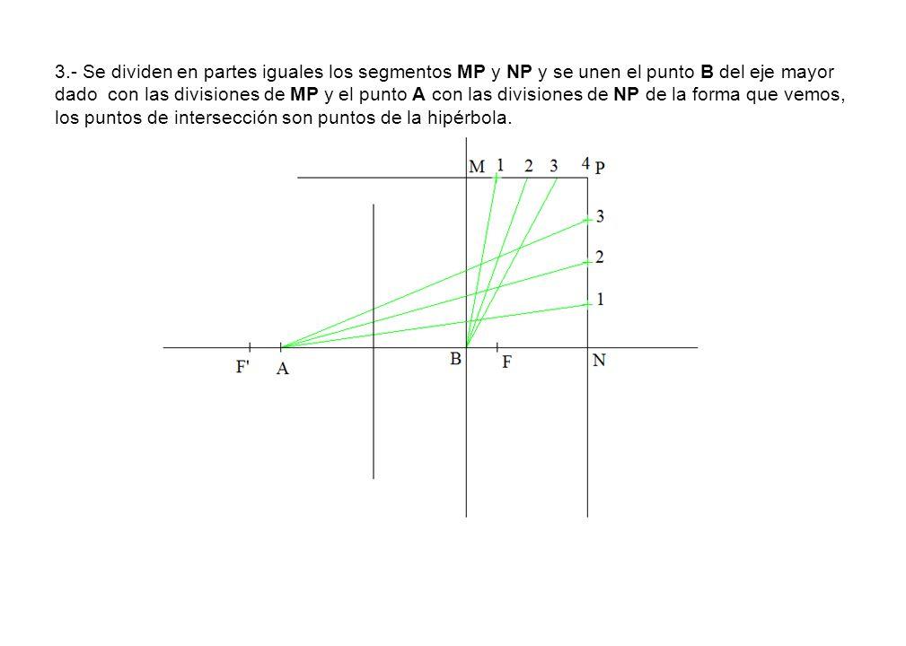 3.- Se dividen en partes iguales los segmentos MP y NP y se unen el punto B del eje mayor dado con las divisiones de MP y el punto A con las divisiones de NP de la forma que vemos, los puntos de intersección son puntos de la hipérbola.