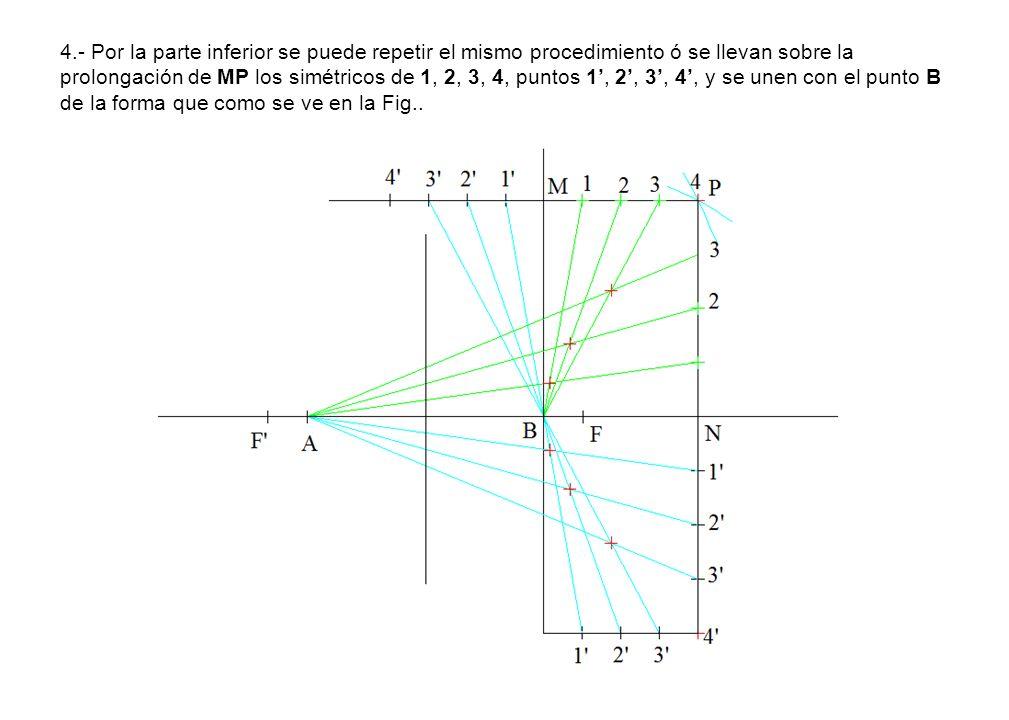 4.- Por la parte inferior se puede repetir el mismo procedimiento ó se llevan sobre la prolongación de MP los simétricos de 1, 2, 3, 4, puntos 1', 2', 3', 4', y se unen con el punto B de la forma que como se ve en la Fig..