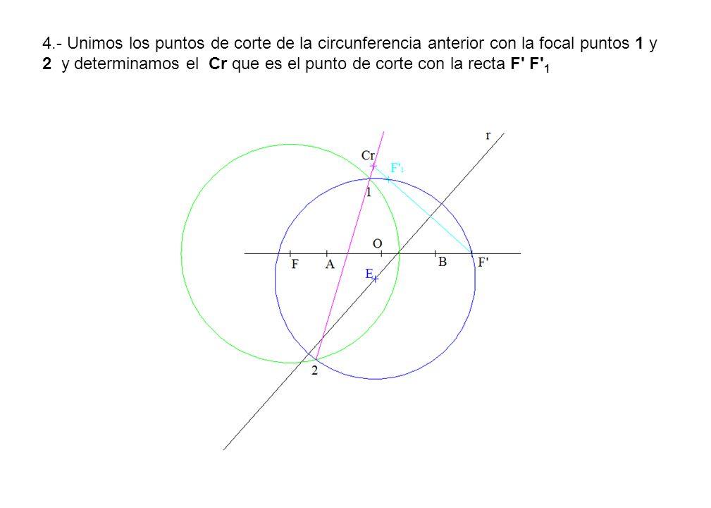 4.- Unimos los puntos de corte de la circunferencia anterior con la focal puntos 1 y 2 y determinamos el Cr que es el punto de corte con la recta F F 1