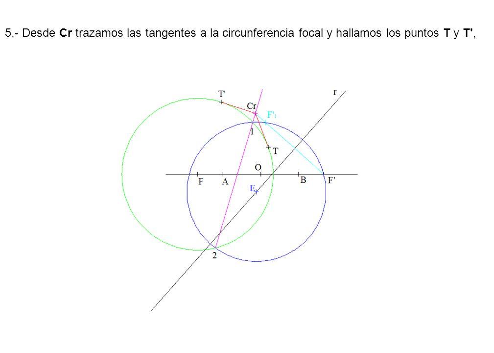 5.- Desde Cr trazamos las tangentes a la circunferencia focal y hallamos los puntos T y T ,