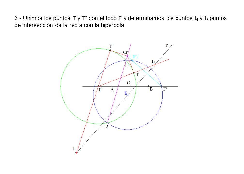 6.- Unimos los puntos T y T' con el foco F y determinamos los puntos I1 y I2 puntos de intersección de la recta con la hipérbola