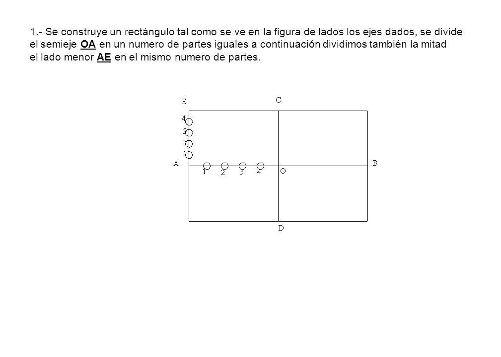 1.- Se construye un rectángulo tal como se ve en la figura de lados los ejes dados, se divide el semieje OA en un numero de partes iguales a continuación dividimos también la mitad el lado menor AE en el mismo numero de partes.