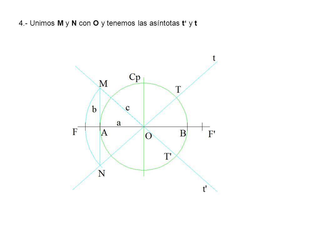 4.- Unimos M y N con O y tenemos las asíntotas t' y t