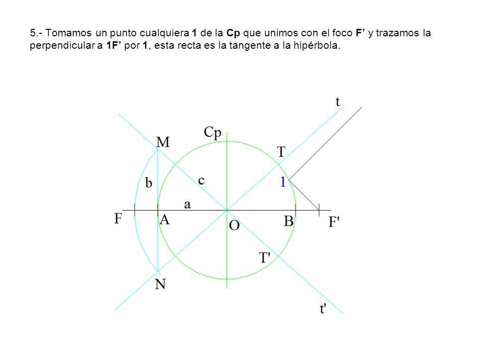 5.- Tomamos un punto cualquiera 1 de la Cp que unimos con el foco F' y trazamos la perpendicular a 1F' por 1, esta recta es la tangente a la hipérbola.