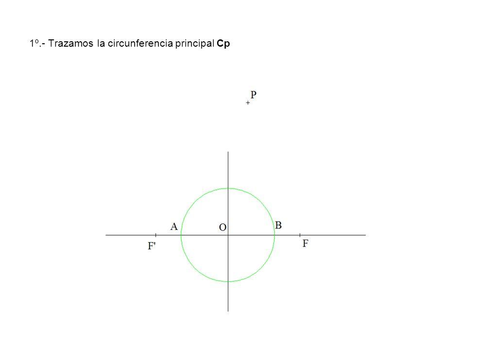 1º.- Trazamos la circunferencia principal Cp