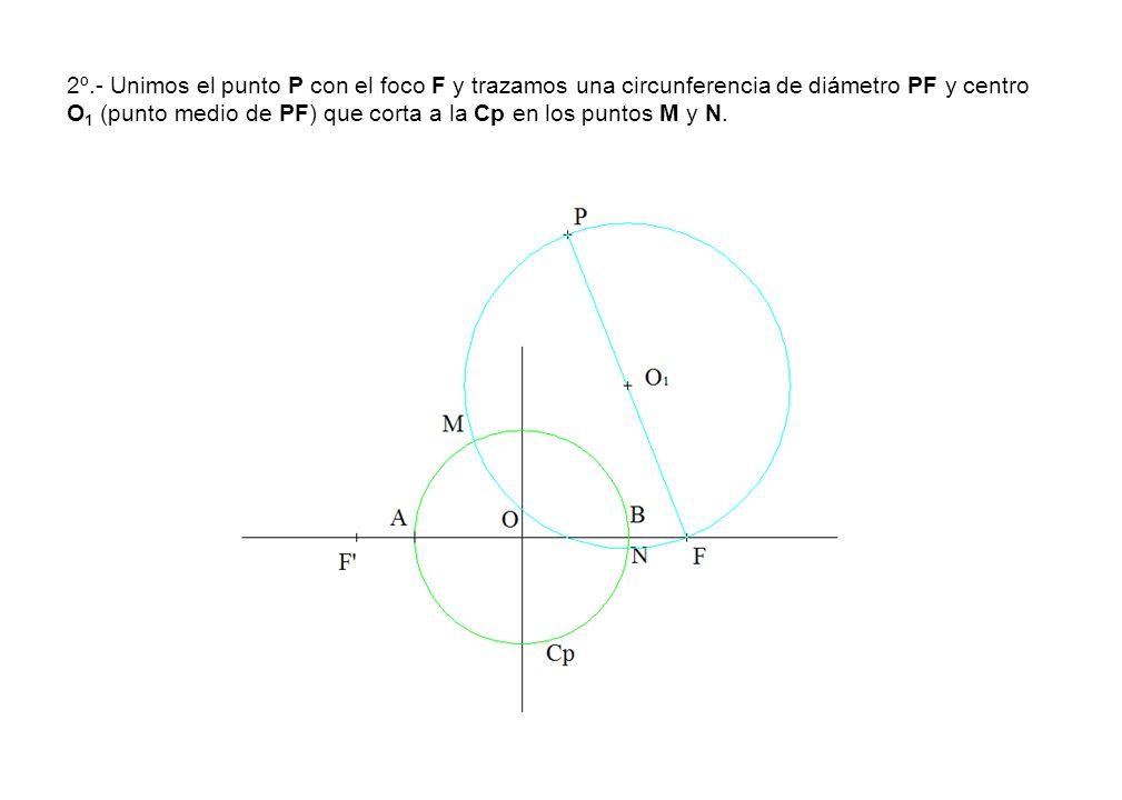 2º.- Unimos el punto P con el foco F y trazamos una circunferencia de diámetro PF y centro O1 (punto medio de PF) que corta a la Cp en los puntos M y N.