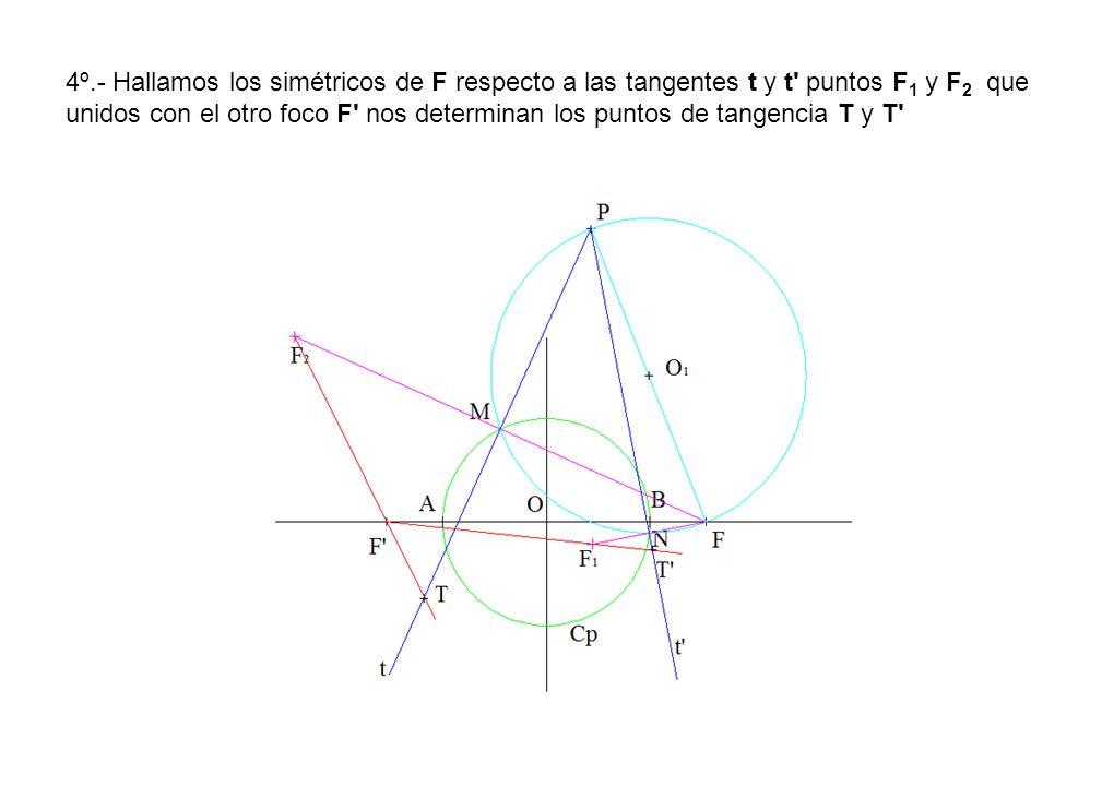 4º.- Hallamos los simétricos de F respecto a las tangentes t y t puntos F1 y F2 que unidos con el otro foco F nos determinan los puntos de tangencia T y T