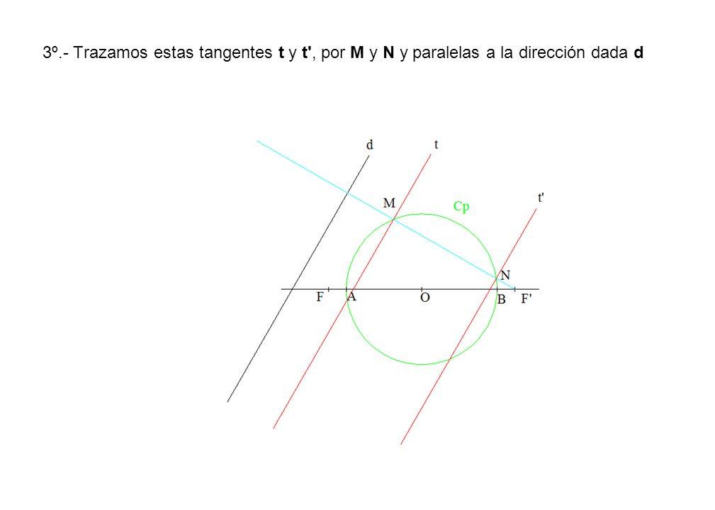 3º.- Trazamos estas tangentes t y t , por M y N y paralelas a la dirección dada d
