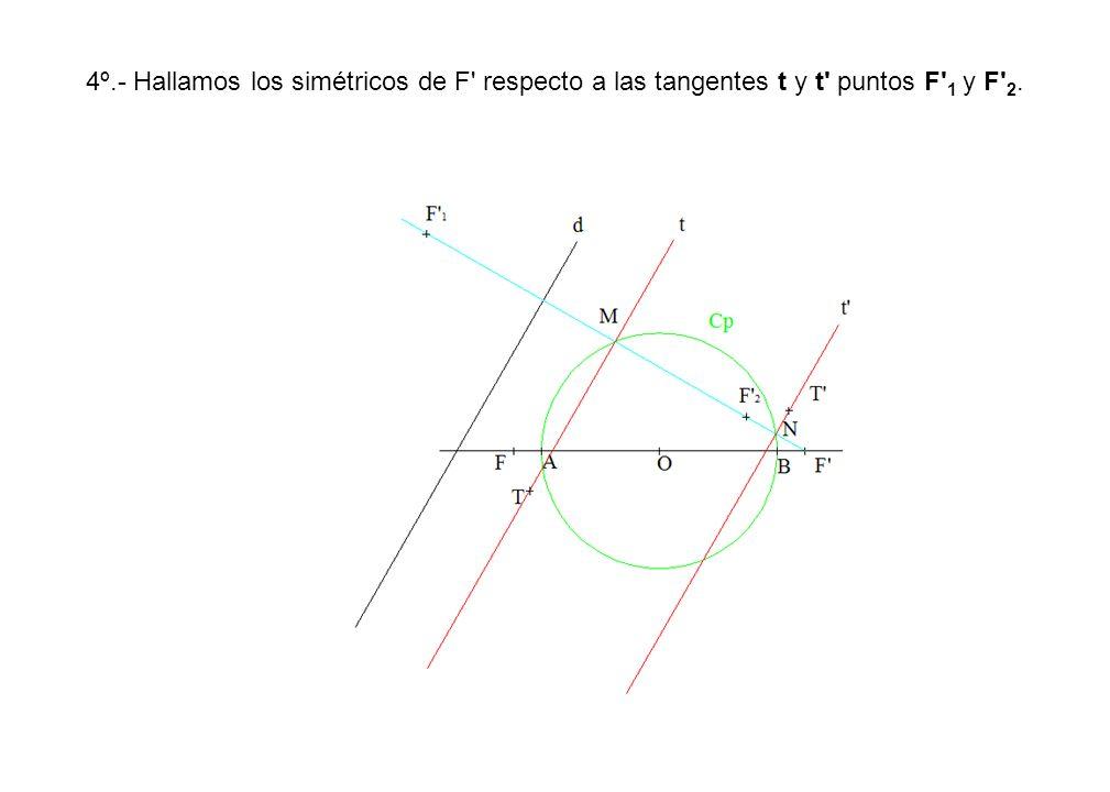 4º.- Hallamos los simétricos de F respecto a las tangentes t y t puntos F 1 y F 2.