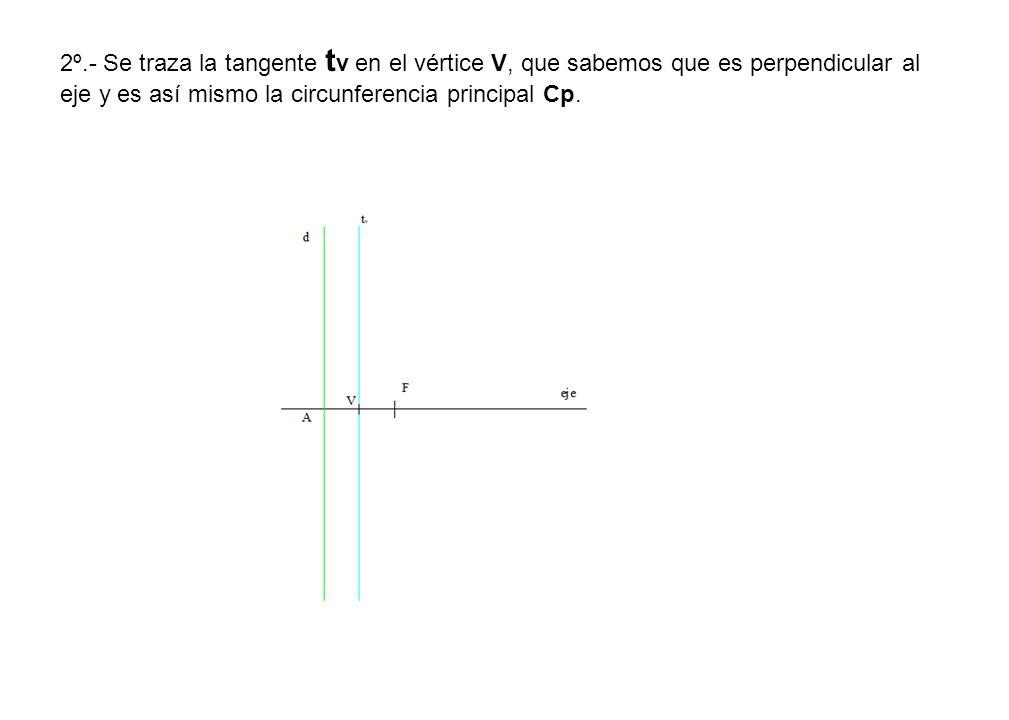 2º.- Se traza la tangente tv en el vértice V, que sabemos que es perpendicular al eje y es así mismo la circunferencia principal Cp.