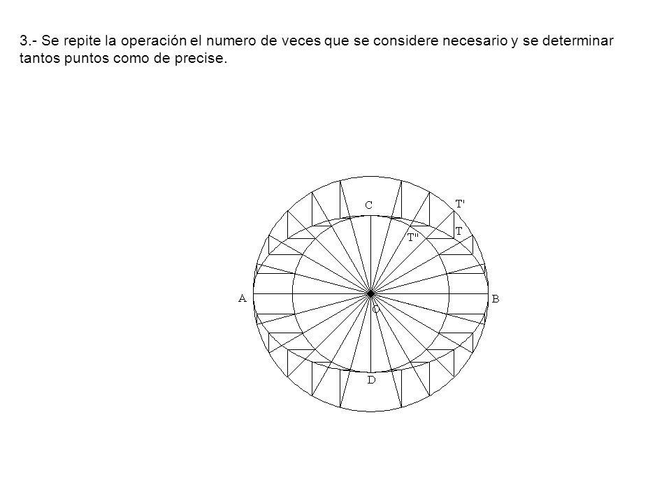 3.- Se repite la operación el numero de veces que se considere necesario y se determinar tantos puntos como de precise.